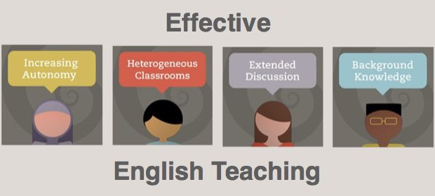 Effective Ways to Improve Your ESL teaching