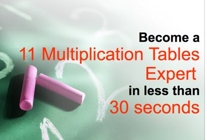 11 Multiplication Tables Powerpoint