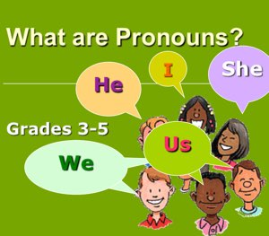 What Are Pronouns?  Powerpoint Lesson - Grades 3 to 5